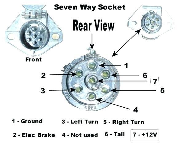 7 way trailer plug wiring diagram for semi tractor - wiring diagram replace  chin-activity - chin-activity.miramontiseo.it  chin-activity.miramontiseo.it