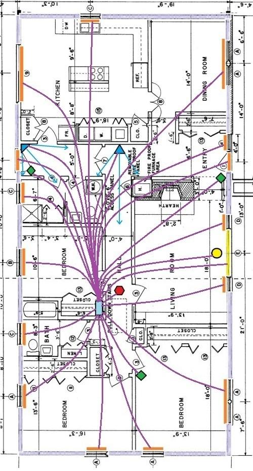 Super Home Alarm System Wiring Wiring Diagram Wiring Cloud Monangrecoveryedborg