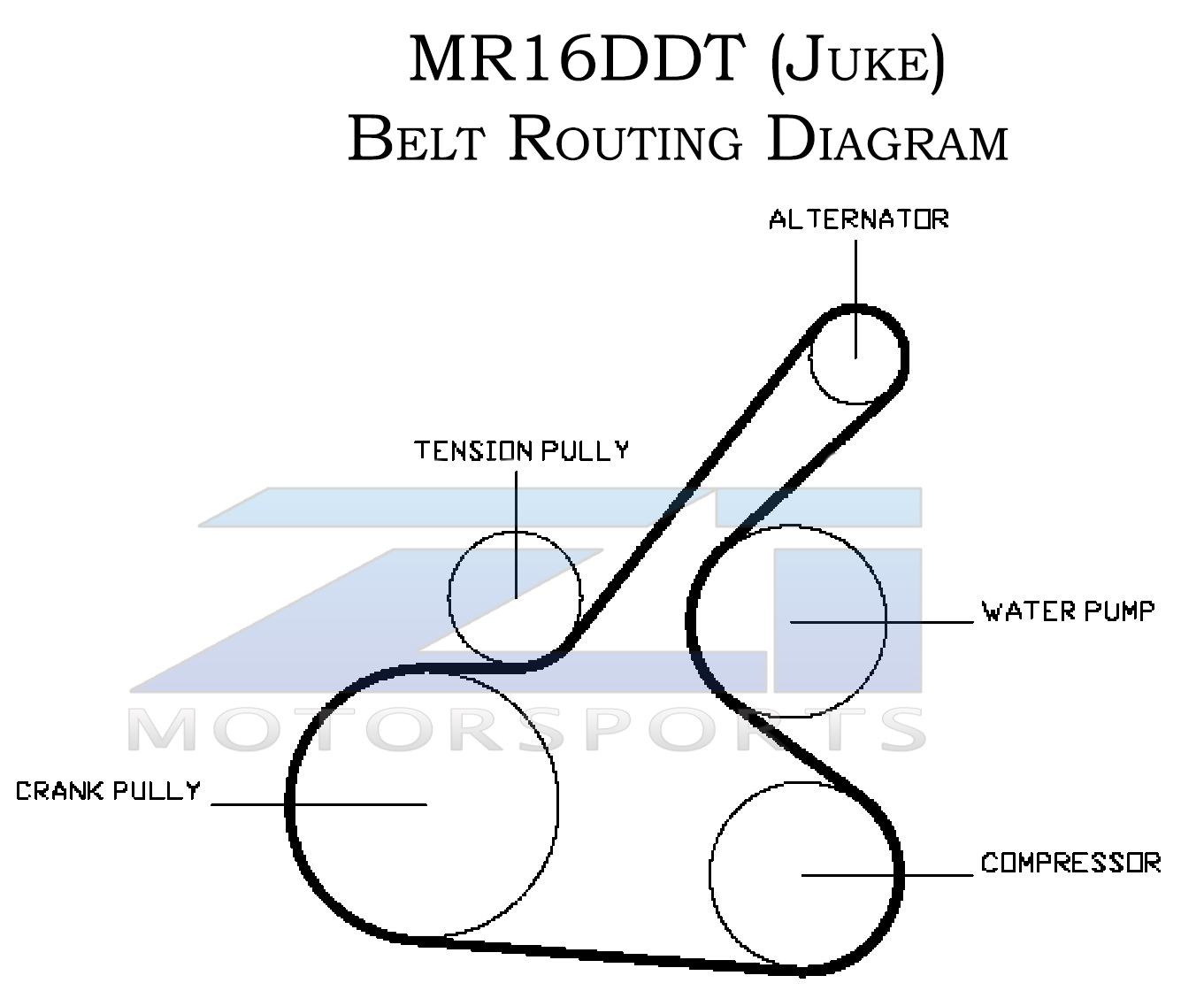 Wondrous Juke Belt Diagram Wiring Diagram Data Wiring Cloud Hemtegremohammedshrineorg