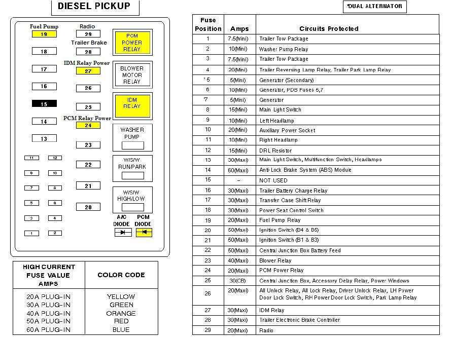 2002 ford f 150 fuse panel diagram 2012 ford f 250 fuse box diagram wiring diagram data  2012 ford f 250 fuse box diagram