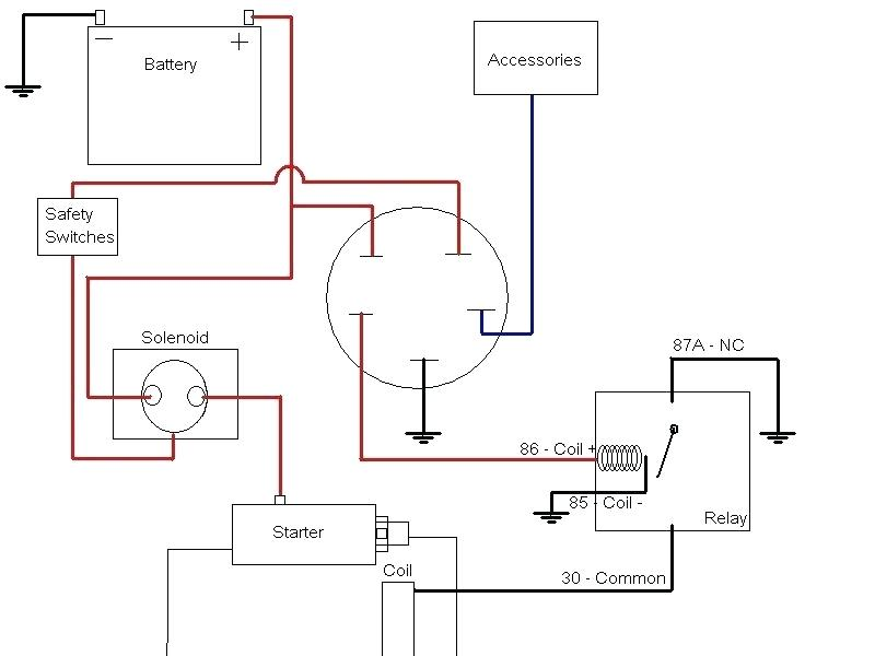 Murray Tractor Wiring Diagram - Wiring Diagram Replace fast-display -  fast-display.miramontiseo.itfast-display.miramontiseo.it