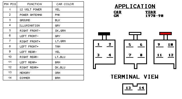Swell Chevrolet Navigation Wiring Diagram Online Wiring Diagram Wiring Cloud Histehirlexornumapkesianilluminateatxorg