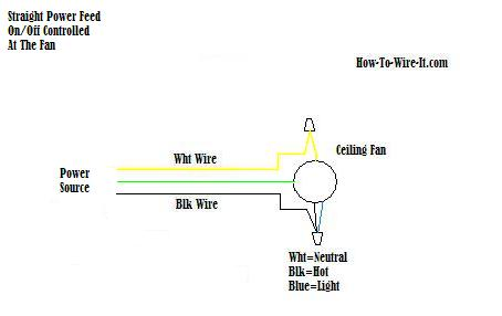 Fabulous Wire A Ceiling Fan Wiring Cloud Itislusmarecoveryedborg