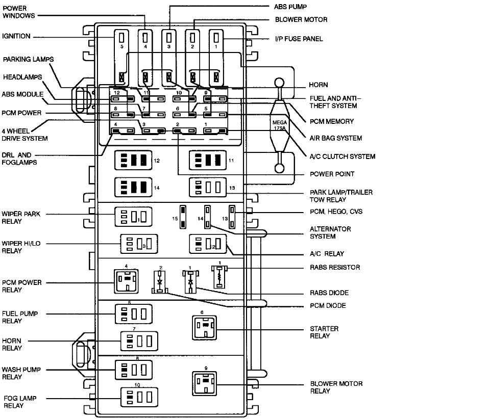Incredible 1998 Ford Ranger Fuse Box Diagram Schematics Ford Ranger Ford Wiring Cloud Mousmenurrecoveryedborg