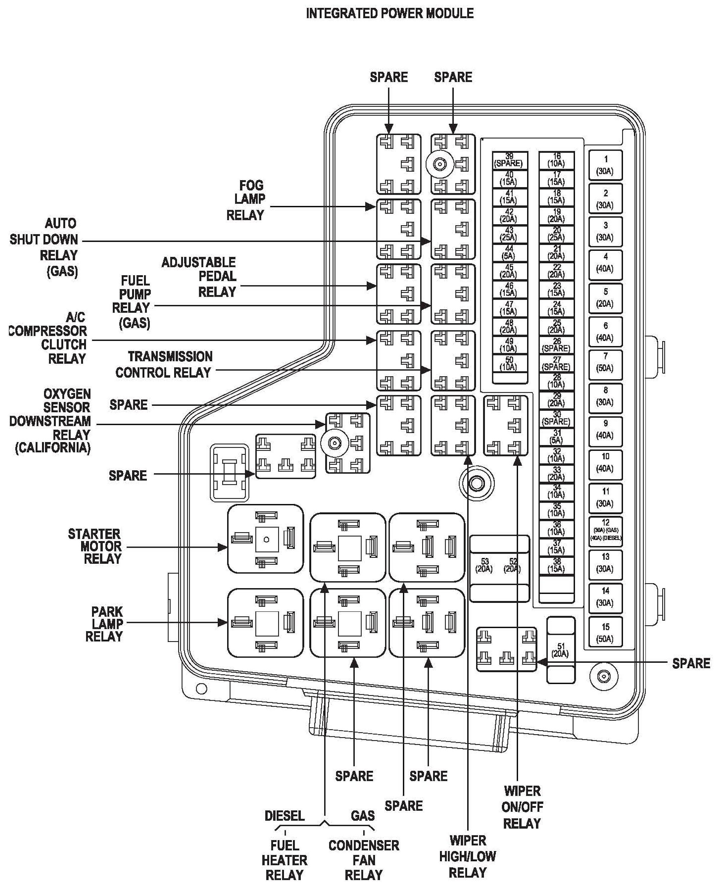 SO_9509] Labeled Diagram For 2001 Dodge Ram 1500 Fuse BoxBemua Tixat Trons Mohammedshrine Librar Wiring 101