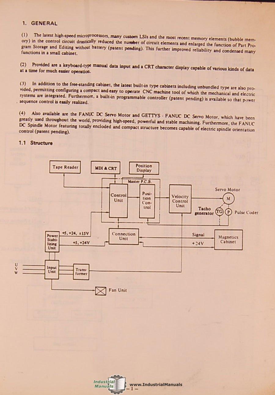 Astounding Schematic Parts Diagram Additionally Cnc Controller Schematic Wiring Cloud Itislusmarecoveryedborg
