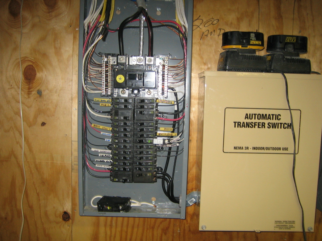 electrical service entrance panel wiring diagram ed 2480  wiring diagram on electrical service entrance panel  ed 2480  wiring diagram on electrical