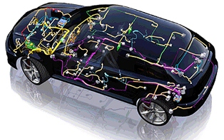 Enjoyable Wiring Harness Company And Vehicle Wiring Loom Manufacturers Wiring Cloud Mousmenurrecoveryedborg