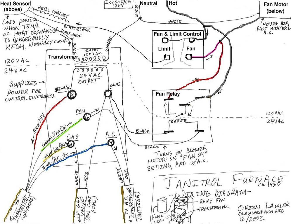 furnace fan relay wiring janitrol furnace wiring diagram wiring diagrams  janitrol furnace wiring diagram