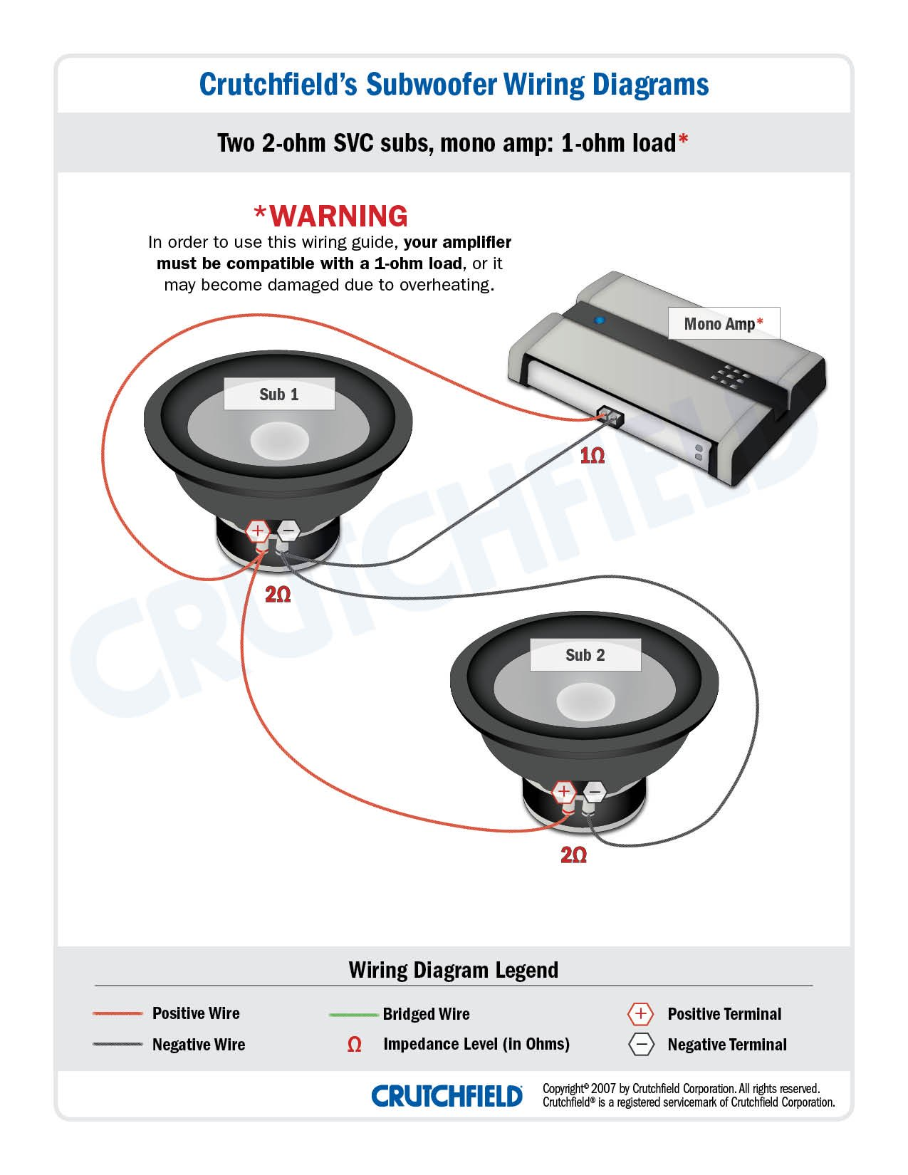 Marvelous Subwoofer Wiring Diagrams How To Wire Your Subs Wiring Cloud Ymoonsalvmohammedshrineorg