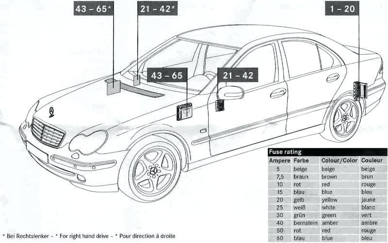 cv_1282] mercedes s420 fuse box wiring diagram  www mohammedshrine librar wiring 101