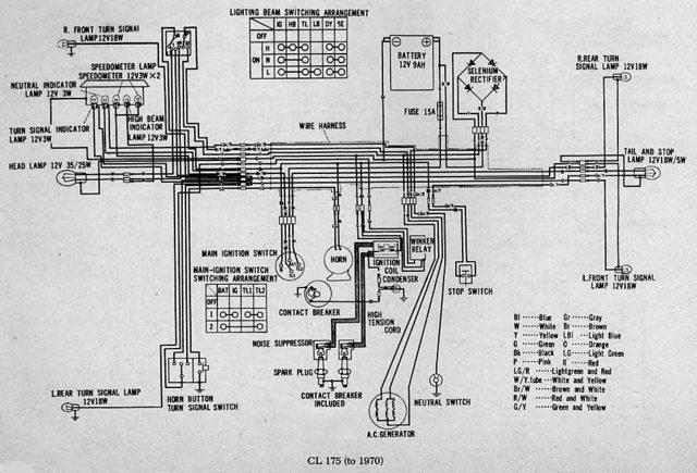 KZ_6080] Honda Cl175 To 1970 Wiring Diagram Download DiagramOnica Ologi Lexor Orsal Sapebe Over Benkeme Rine Umize Ponge Mohammedshrine  Librar Wiring 101