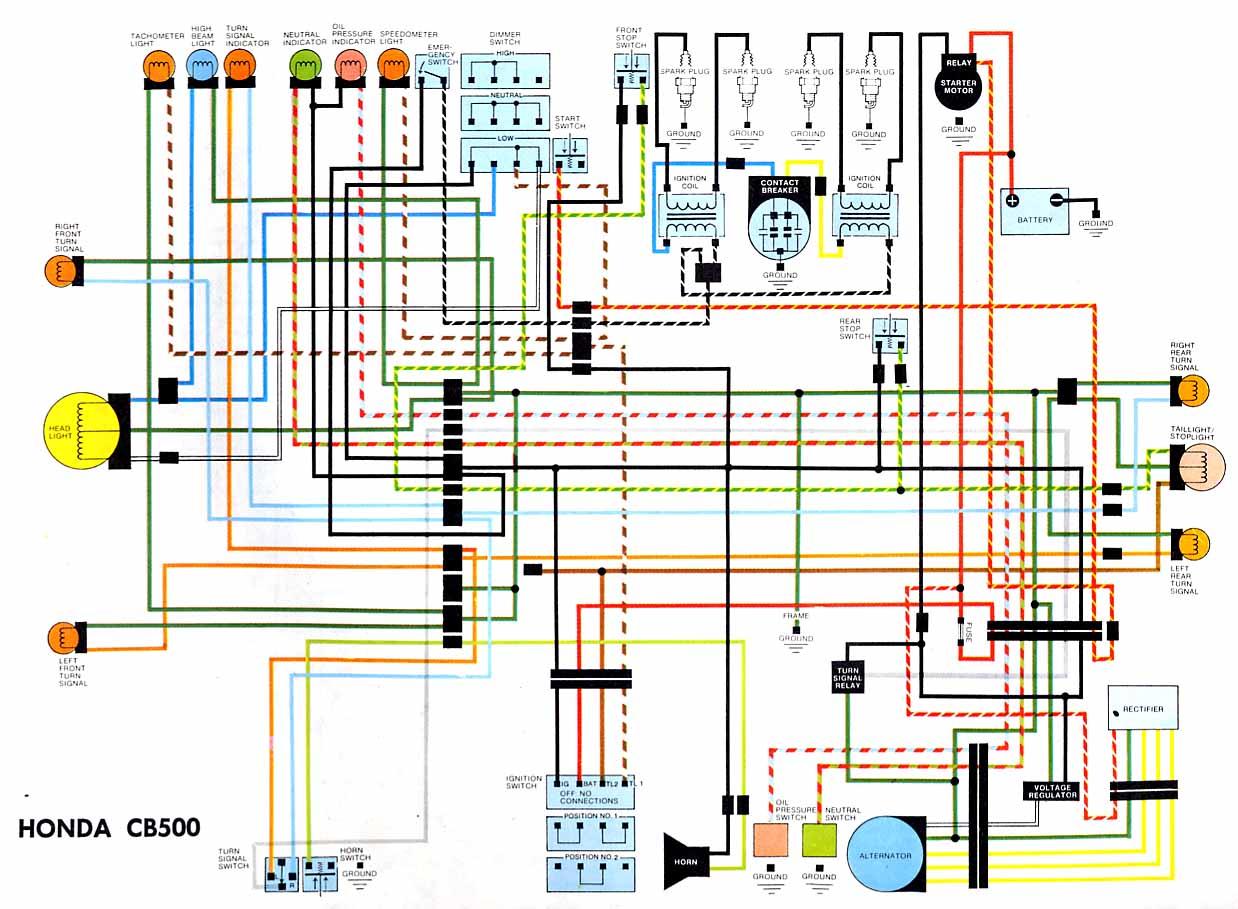 EA_6356] Honda Cl175 To 1970 Wiring Diagram Download DiagramOnica Ologi Lexor Orsal Sapebe Over Benkeme Rine Umize Ponge Mohammedshrine  Librar Wiring 101