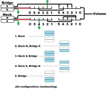 Mx 5737 1954 Fender Stratocaster Wiring Diagram Free Diagram
