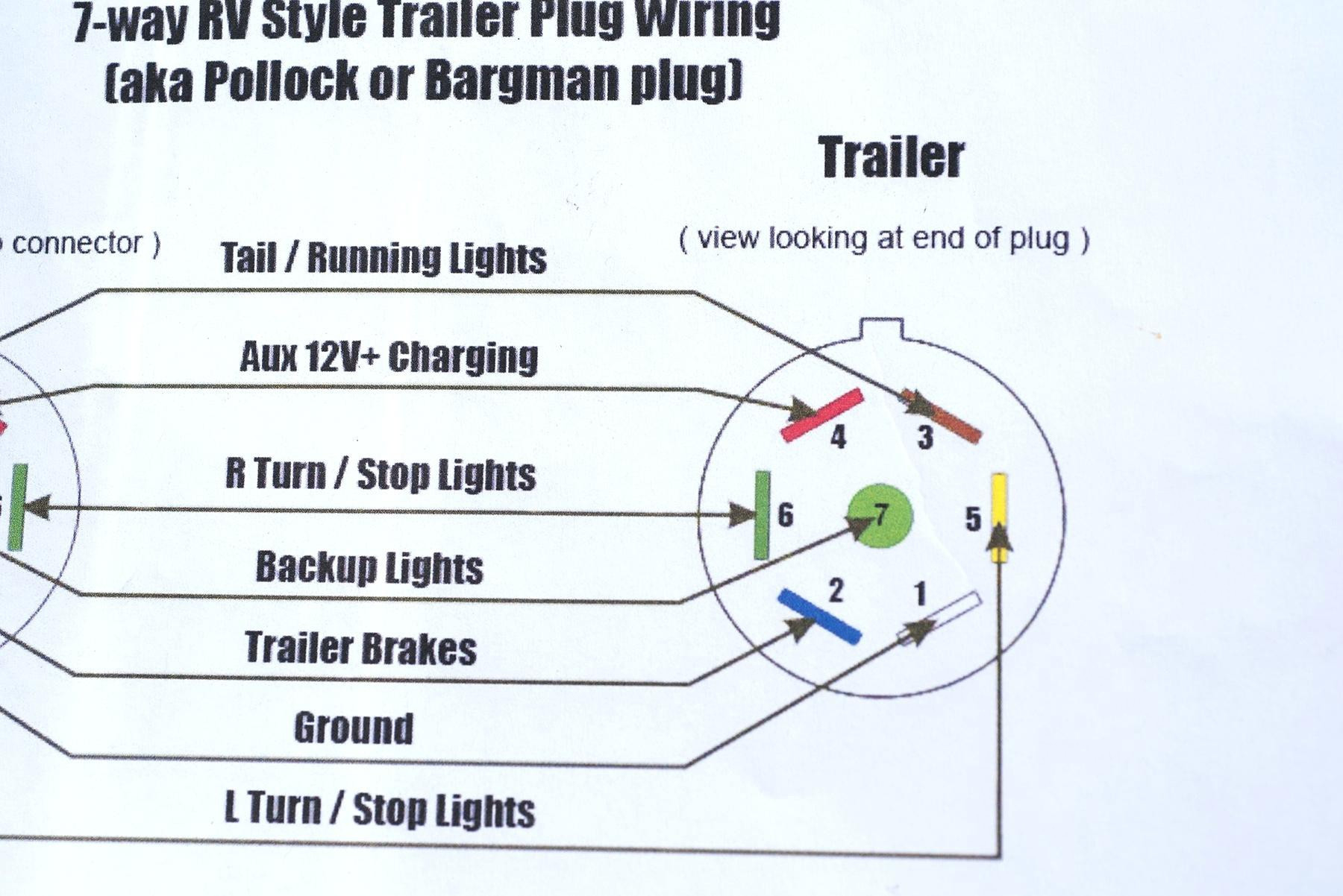 Dg 8117 Trailer Light Wire Diagram Pj Trailers Trailer Plug Wiring Download Diagram