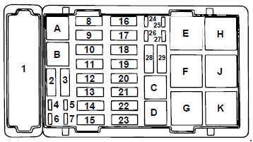 Surprising Ford E 250 1997 2008 Fuse Box Diagram Auto Genius Wiring Cloud Ittabisraaidewilluminateatxorg