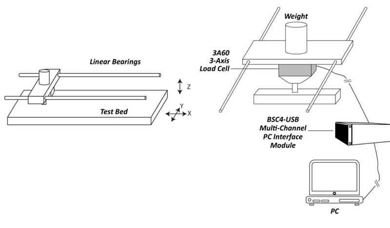 Interface Load Cell Wiring Diagram from static-assets.imageservice.cloud