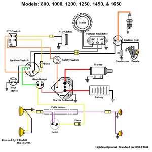 2135 cub cadet wiring diagram cub cadet wiring diagram lt1040 wiring diagram data  cub cadet wiring diagram lt1040