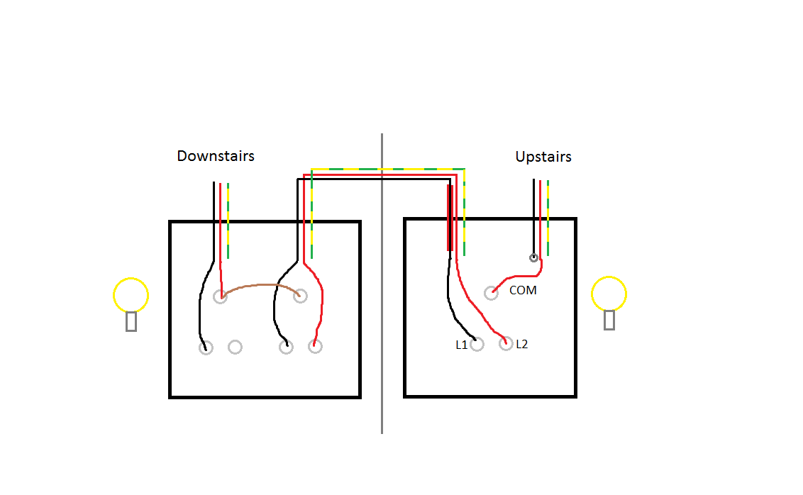 Remarkable Double Dimmer Switch Wiring Diagram Uk Wiring Diagram Data Wiring Cloud Onicaxeromohammedshrineorg