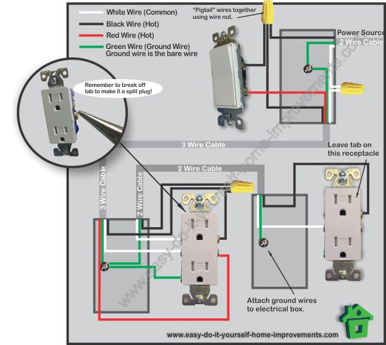 Ns 0914  Electrical Outlet Wiring Pigtail Free Diagram
