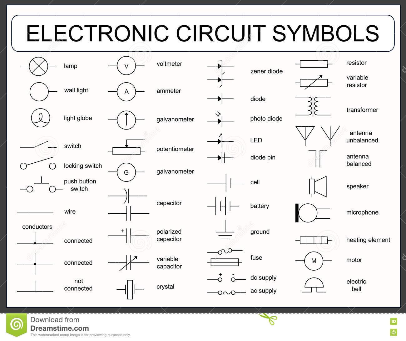 ZV_4534] Electronic Circuit Symbol Wiring DiagramFlui Oupli Drosi Onica Mentra Minaga Subd Ropye Hete Inama Mohammedshrine  Librar Wiring 101