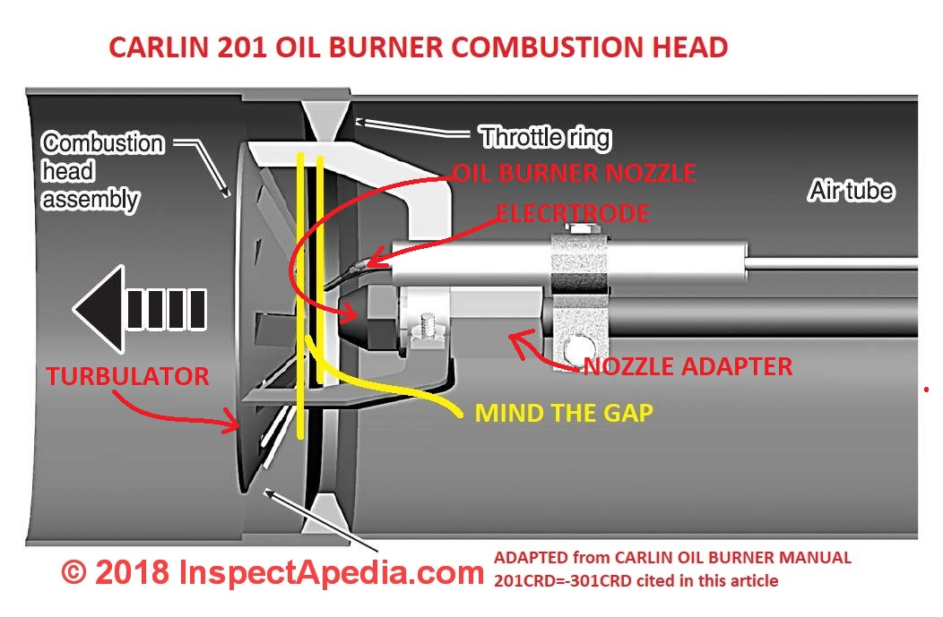 Wiring Diagram Beckett Oil Burner Parts Diagram from static-assets.imageservice.cloud