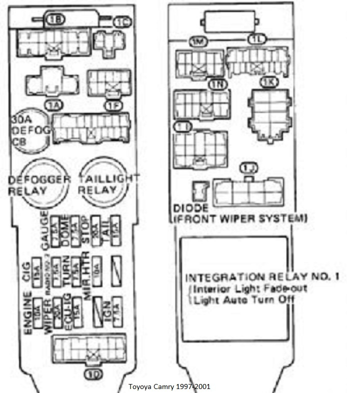 [SCHEMATICS_48ZD]  1988 Toyota Camry Fuse Diagram - many.suspention7.kurvenkratzer-touren.de | 1991 Toyota Camry Fuse Panel Diagram |  | Diagram Source - kurvenkratzer-touren.de