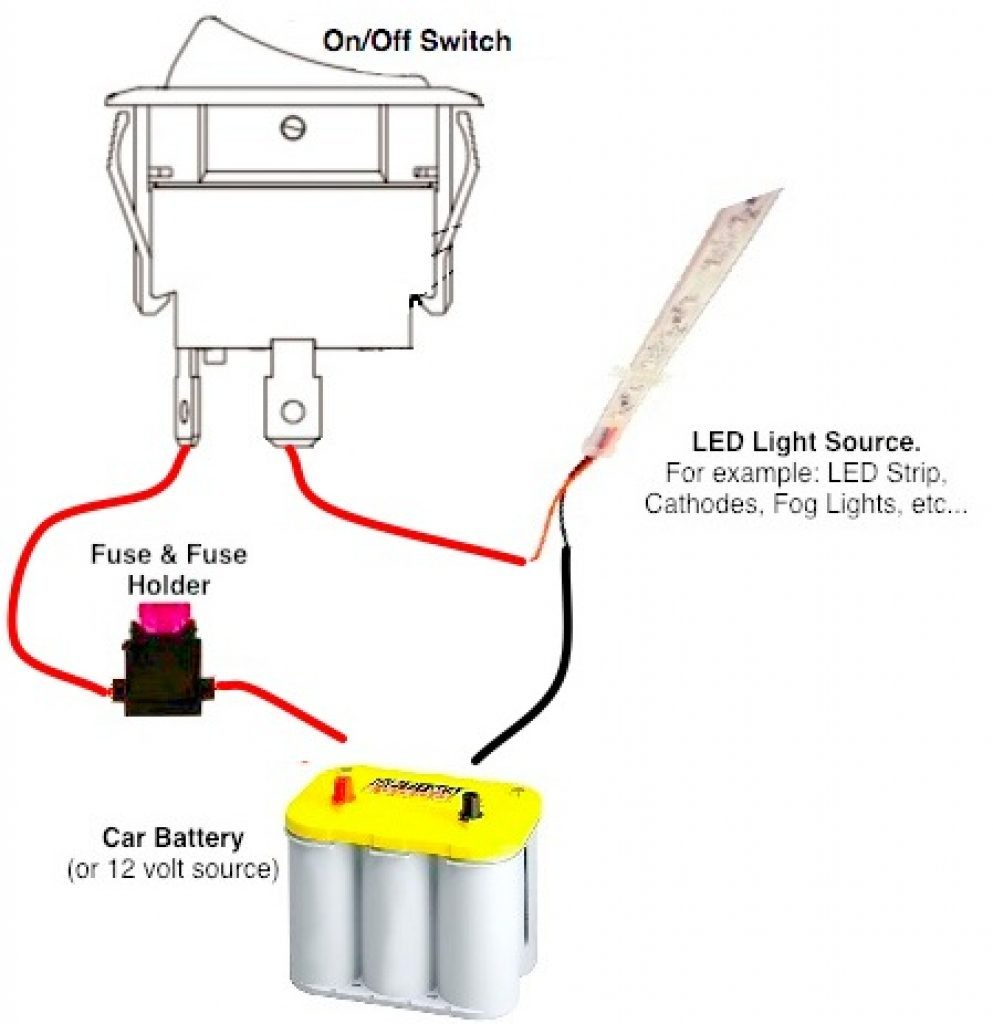 Diagram 12 Volt On Off Switch Wiring Diagram Full Version Hd Quality Wiring Diagram Diagramshandy Dolcialchimie It