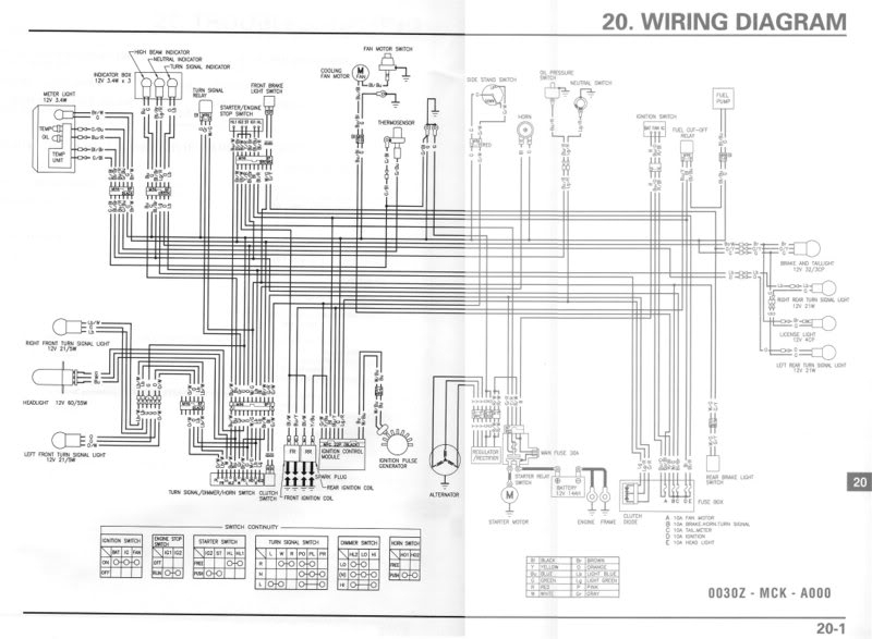 2002 Honda Shadow 1100 Wiring Diagram