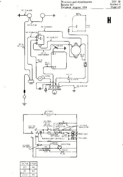 [SCHEMATICS_4PO]  ZT_0812] Ss15 Wiring Diagram Sears Craftsman Tractor Forum Gttalk Download  Diagram   Roper Tractor Wiring Diagram      Ntnes Feren Geis Phae Mohammedshrine Librar Wiring 101