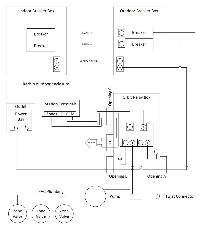cd_0879] pump start relay wiring diagram on irrigation pump start relay wiring  schematic wiring  bedr monoc majo umize penghe isra mohammedshrine librar wiring 101