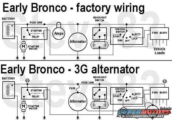 1975 f250 wiring diagram av 5424  wiringdiagrameb3gjpg early bronco alternator wiring  early bronco alternator wiring