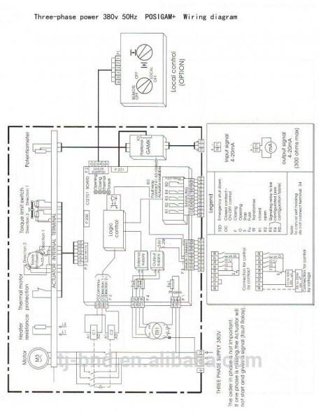 Superb S Ewiringdiagram Herokuapp Com Post Freelander 2 Wiring Wiring Cloud Intelaidewilluminateatxorg