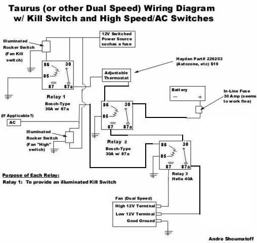 MT_3876] Taurus Fan Which Temp Control Switch Ih8Mud Forum Free DiagramAlypt Scata Mecad Shopa Tivexi Geis Umize Ultr Barba Elec Mohammedshrine  Librar Wiring 101