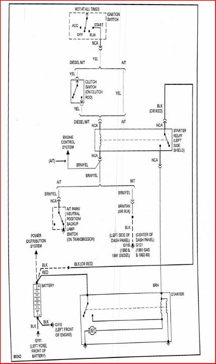1990 Dodge W250 Wiring Diagram - 93 Jeep Grand Cherokee Fuse Diagram for Wiring  Diagram SchematicsWiring Diagram Schematics