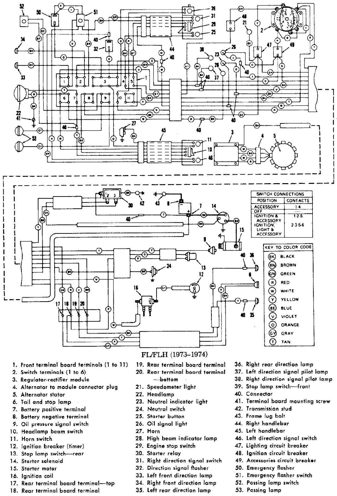 Strange Harley Davidson Flht Flhtc Fltr Wiring Diagram Online Wiring Diagram Wiring Cloud Licukaidewilluminateatxorg