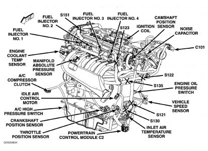 Al 3284 Dodge Neon Ignition Wiring Download Diagram