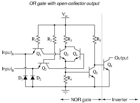 Astounding Logic Gates Wiring Cloud Uslyletkolfr09Org