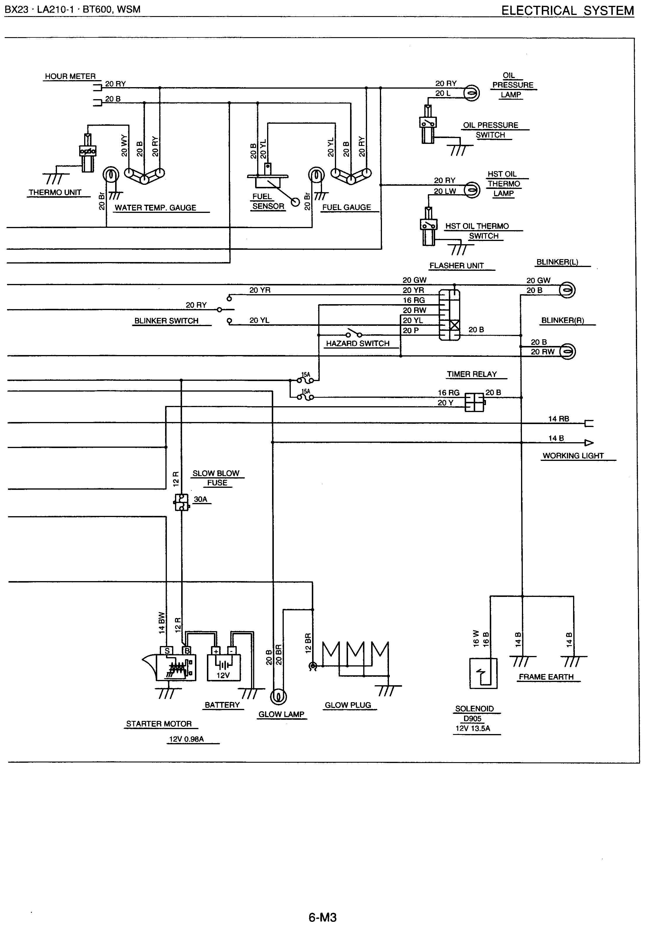 wd_2118] g5200 kubota wiring diagram wiring diagram  reda ginia rosz phae mohammedshrine librar wiring 101