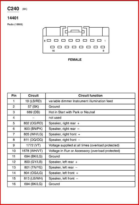 C32_191] 2000 Mercury Grand Marquis Radio Wiring | subject-colunb wiring  diagram value | subject-colunb.iluoghicomunisullacultura.it | 1998 Mercury Mountaineer Radio Wiring Diagram |  | iluoghicomunisullacultura.it