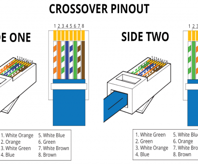 Zr 0210 Color Code Also Crossover Cable Color Code On Ethernet Cable Wiring Wiring Diagram