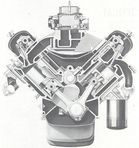 WA_2239] Ford V8 Engine Cutaway Diagram Schematic WiringDrosi Onica Mentra Minaga Subd Ropye Hete Inama Mohammedshrine Librar  Wiring 101