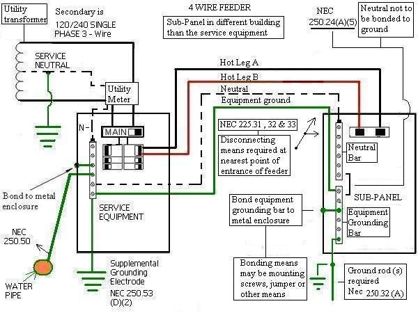 fz6239 100 amp service panel wiring diagram free diagram