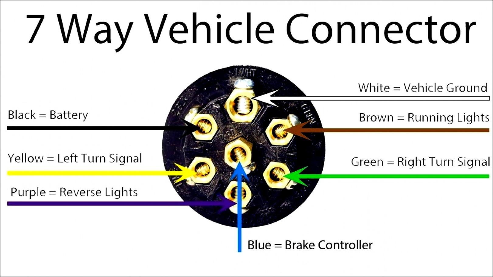 hopkins 7 blade wiring diagram 7 point wiring harness off bali tintenglueck de  7 point wiring harness off bali