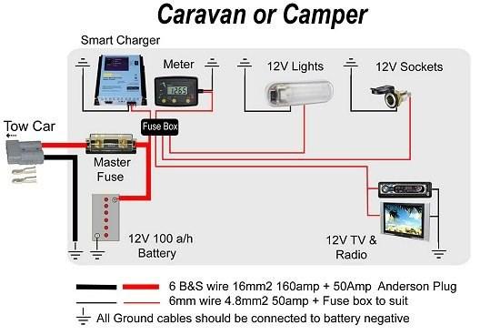 12 volt dual battery wiring diagram yy 8130  marine electrical wiring diagrams further 12 volt c er  marine electrical wiring diagrams
