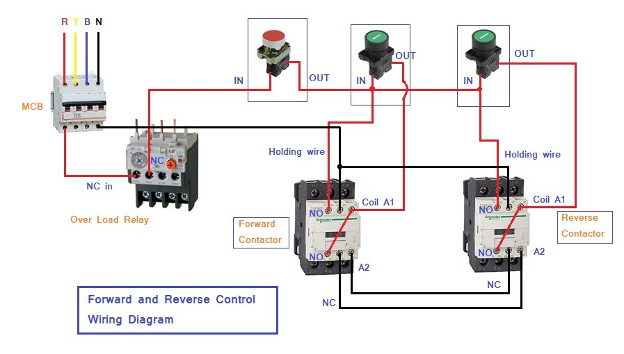 Diagram Forward Reverse Control Circuit Wiring Diagram Full Version Hd Quality Wiring Diagram Ktmpartsdiagrams Prolococastelmezzano It