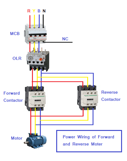 [DIAGRAM_38YU]  TM_4816] For The Power Circuit Of A Forward Reverse Electric Motor  Controller Schematic Wiring | Forward Reverse Wiring Diagram |  | Www Mohammedshrine Librar Wiring 101