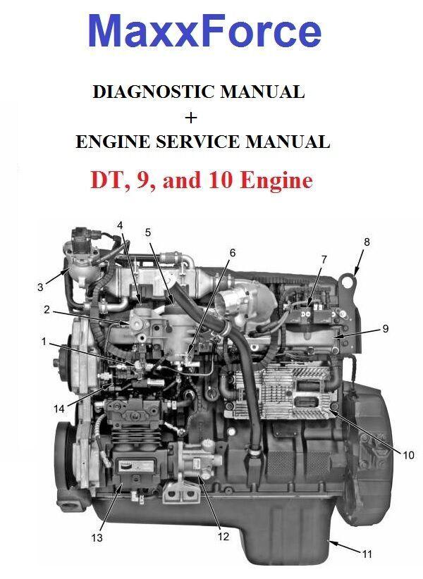 AX_9261] Dt9 Maxxforce Engine Diagram Wiring DiagramDogan Unec Hylec Sequ Piot Rect Mohammedshrine Librar Wiring 101