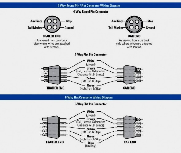 xs9481 5 way round trailer plug wiring diagram download