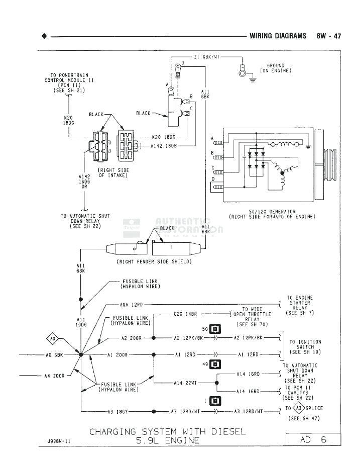 1991 Dodge Ram Wiring Diagram Wiring Diagrams Panel Panel Chatteriedelavalleedufelin Fr